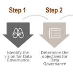Foundation Roadmap